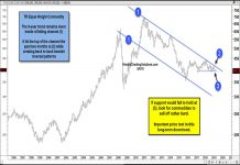 equal weight commodity index price resistance investing research _ may 7