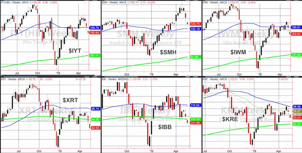 stock market etfs important decline correction investing image may 13