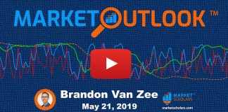 stock market outlook news image may 21 2019