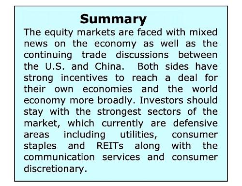 stock market summary analysis news us china trade war bearish may 28