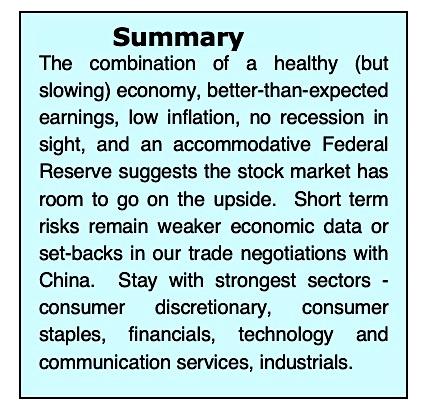 stock market summary may 6 analysis investing news