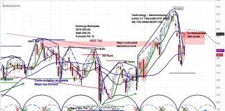 broadcom avgo stock research investing outlook forecast news image june 17