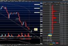 s&p 500 futures trading analysis june 3 - stock market correction news