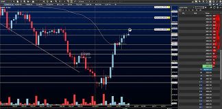 s&p 500 futures trading analysis price targets volume june 6