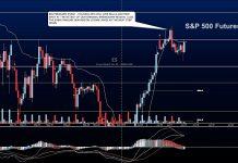 s&p 500 futures trading price analysis june 13 stock market news