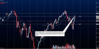 s&p 500 index futures trading chart decline lower june 12 news image