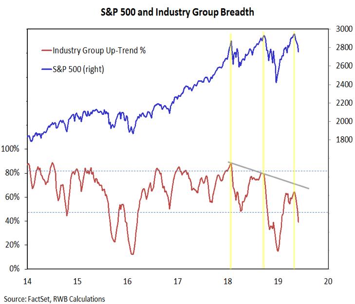 stock market breadth metrics bullish investing news image june 7