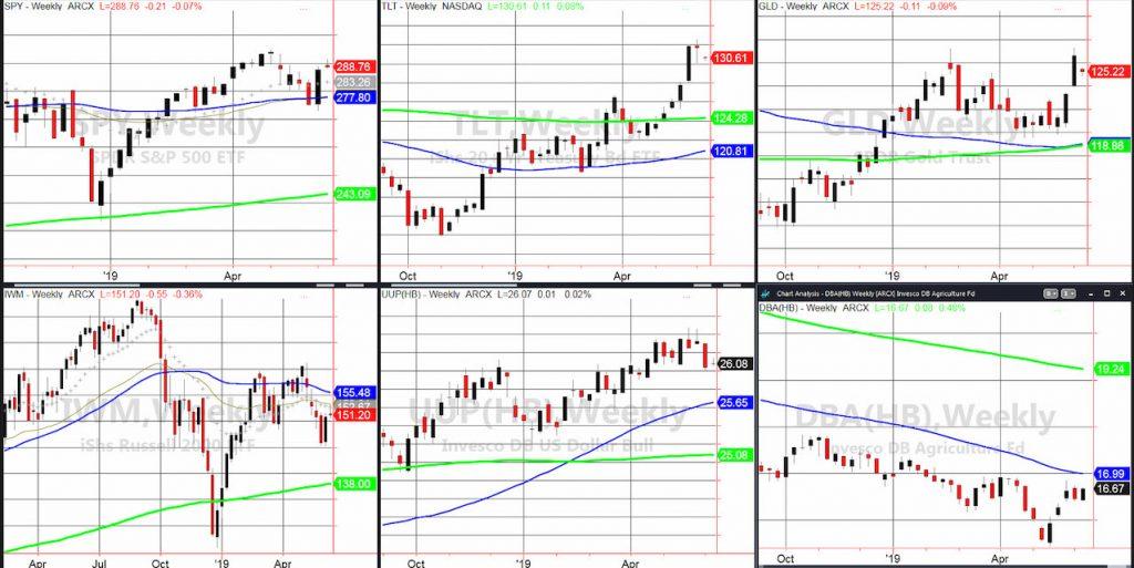 stock market etfs rally analysis investing news june 11 chart image