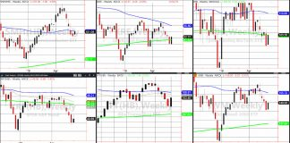 stock market etfs rally performance ranking june 5 investing news