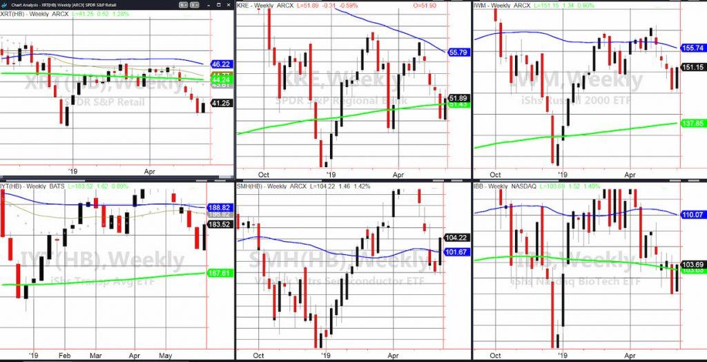 stock market etfs weekly performance june 8 leaders rally investing news