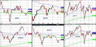 stock market performance summary monday june 17 - investing news graphic