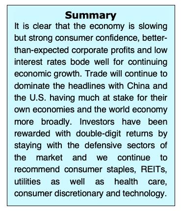stock market summary analysis news image june 10