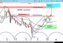 sunpower upgrade goldman sachs buy stock research outlook spwr bullish june 19 investing news image