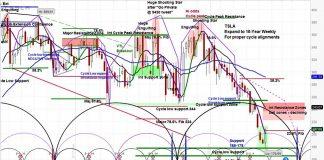 tesla stock price forecast image tsla research analysis investing news june 9