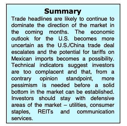 trade wars news tariffs financial markets volatility june 3