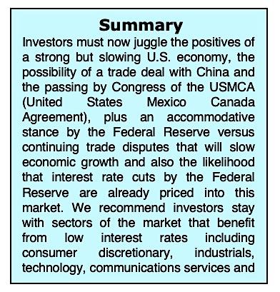 us equities market summary news june 24 economy investing news image