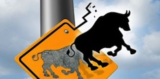 bullish breakout higher stock price