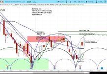 micron stock research outlook analysis chart image mu bullish cycle july