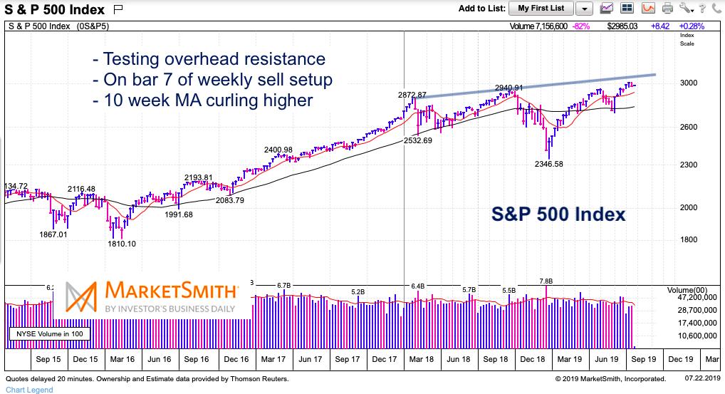 s&p 500 weekly stock market chart analysis july 21 bullish trend investing