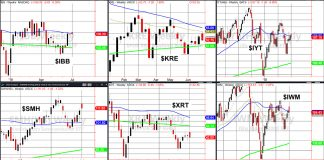 stock market etfs sector july 3 performance chart investing news image