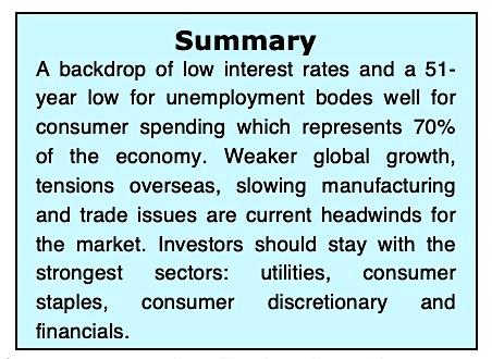 stock market news summary july 22 investing image
