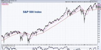bear market signal stock market breadth indicator investing image august 28