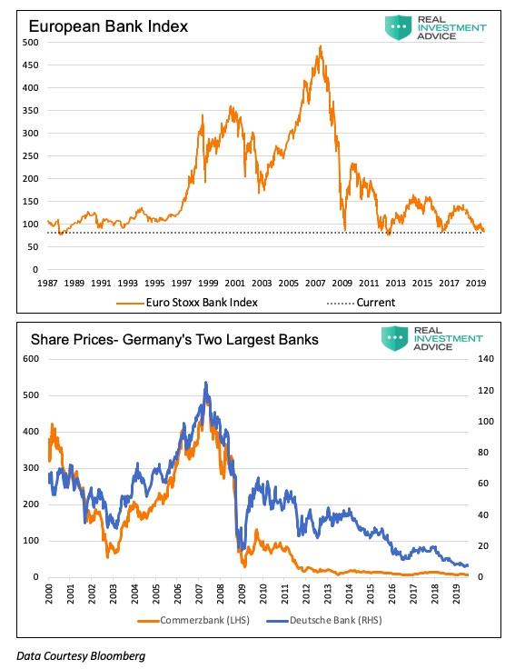 european negative interest rates debt market chart image