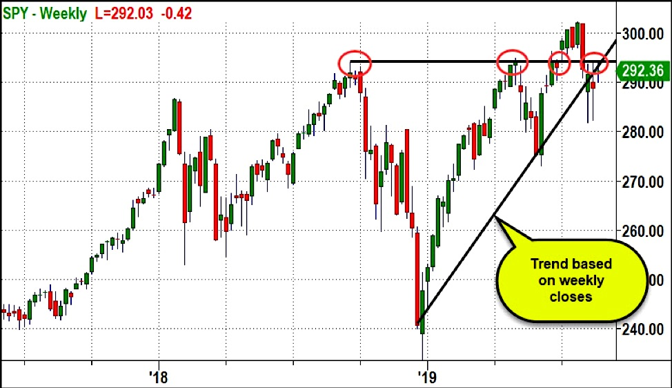 s&p 500 etf spy 195 price level important investing news august 23