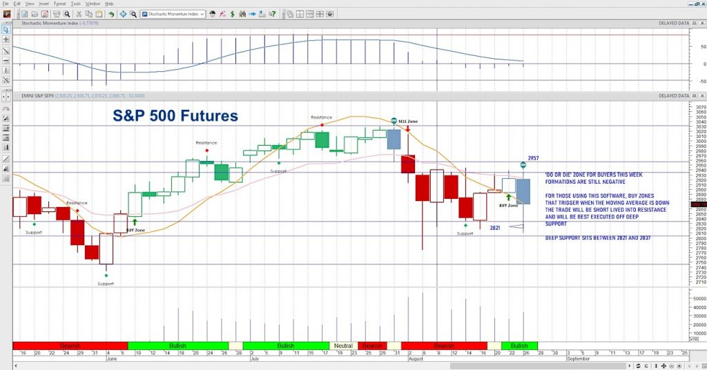 s&p 500 futures volatility us china trade concerns monday august 26