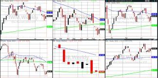 top performing stock market etfs chart analysis week august 30 investing image