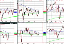 etfs trading analysis buys stock market chart september 18