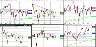 etfs trading analysis buys stock market chart september 18