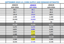 september corn supply demand estimates yield planted acres carryin image