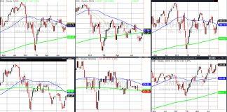 stock market etfs performance analysis september chart images