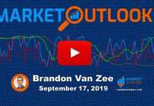 stock market outlook forecast image september 18