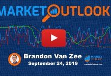 stock market outlook trading image september 25