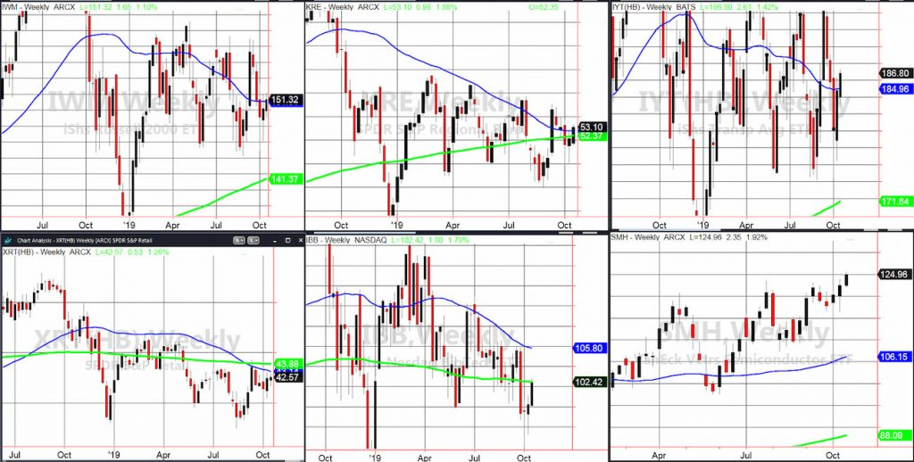 important stock market etfs performance tuesday rally higher october 15 image