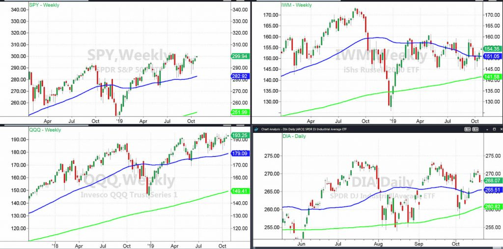 major stock market indices rally higher october 21 investing news