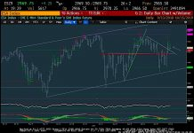 s&p 500 index breakout higher rally image bullish october 15