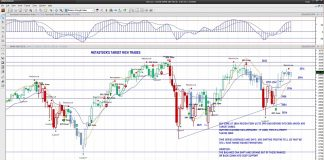 s&p 500 index futures trading monday october 21 analysis investing news