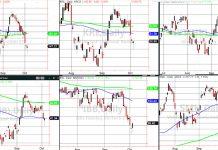 stock market etfs october 4 price analysis chart