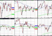 stock market etfs performance investing analysis week october 7