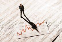 stock market history charts