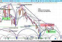 tsla tesla motors stock research forecast outlook bearish month october image