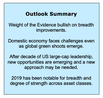 investing outlook forecast summary analysis us stock market year 2020