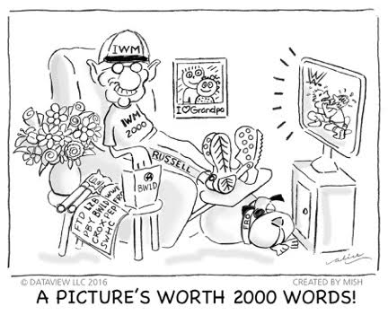 russell 2000 index stock market analysis cartoon image