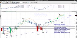 s&p 500 futures trading analysis november 8 stock market chart image