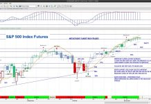 s&p 500 index futures higher rally november 12 image 3100