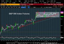 s&p 500 index futures trading analysis forecast november 15 image