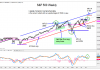 s&p 500 index price targets year end investing news image